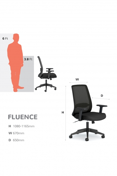 fluence-2