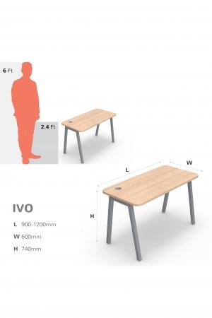 ivo-2